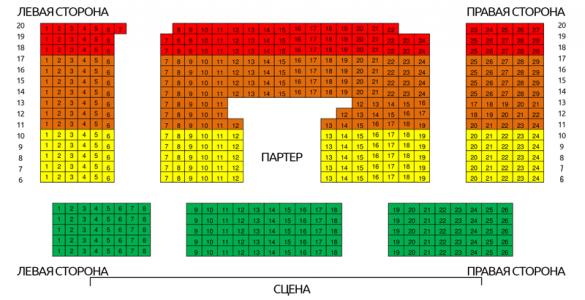 театр Людмилы Рюминой - зрительный зал, схема